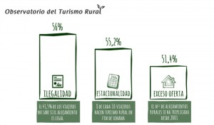 Infografia-problematicas-OTR
